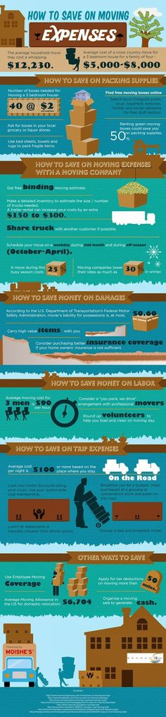 This infographic titled 'How To Save on Moving Expenses' has been created with the big idea of imparting knowledge about dealing with one of the major effects of moving – managing the moving expenses. Moving is one of the most stressful events in a person's life and being able to save on the expenses can definitely reduce the stress.