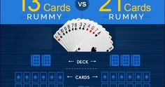 13 Card Rummy Vs 21 Card Rummy - Infographic