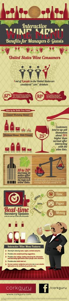 Interactive wine menus are changing the restaurant experience for guests across the country as well as improving the effectiveness of beverage marketing for restaurant and bar managers. For more info, visit http://www.corkguru.com/infographic-interactive-wine-menu-benefits-managers-guests/