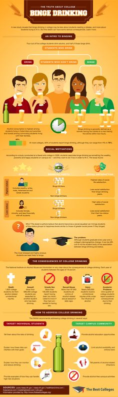 College Binge Drinking Infographic