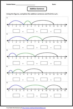 math worksheet : number lines and numbers on pinterest : Number Line Addition Worksheet