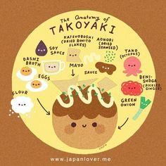 Kawaii Doodles, Cute Doodles, Japanese Food, Japanese Culture, Learning Japanese, Cute Food Art, Cute Art, Recipe Drawing, Japanese Phrases