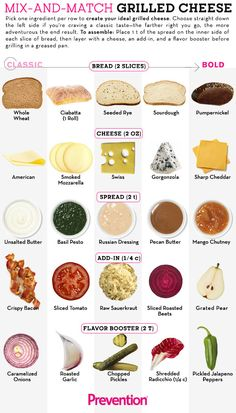 25 Ways to Make A Pretty Spectacular Grilled Cheese… Mix-and-Match Style! 25 Ways to Make A Pretty Spectacular Grilled Cheese… Mix-and-Match Style! Subway Sandwich, Tartiflette Recipe, Grill Cheese Sandwich Recipes, Burger Recipes, Mango Pudding, Cooking Recipes, Healthy Recipes, Pesto Recipe, Slice Of Bread