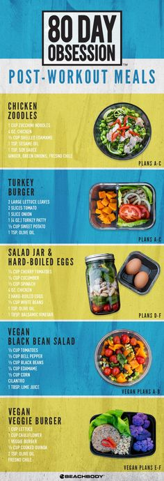 After-workout meals for 80-day obsession