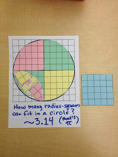 Deriving a Formula for the Area of a Circle:  Blog post with lesson plan and images.