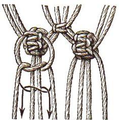 Erbsknoten | Handarbeitswelt