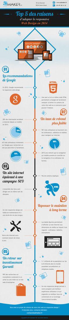 Infographie Top 5 des raisons d'adopter le responsive web design