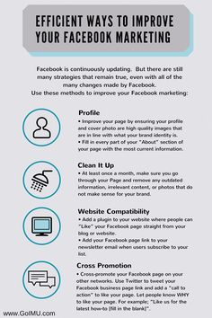 Your Profile, How To Use Facebook, Profile Photo, Facebook Marketing, Cover Photos, Being Used, Improve Yourself