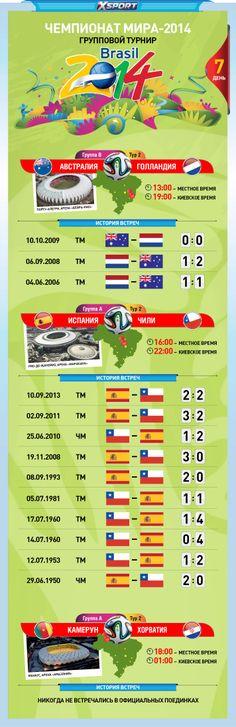Сегодня в бой вступят две команды, которые уже успели оскандалиться в Бразилии.