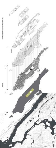 Mapping the Museum Mile of Manhattan in relation to Central Park  Idea de diagramação