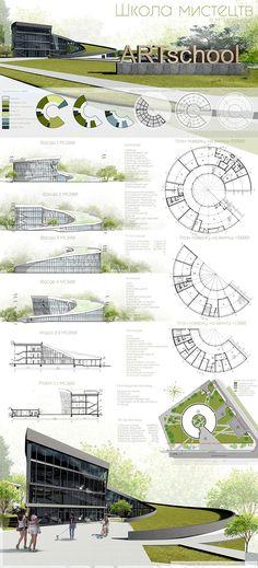 Kunstschule - ARTschool on Behance - Plan Concept Architecture, Model Architecture, Landscape Architecture Design, Architecture Graphics, Futuristic Architecture, School Architecture, Architecture Diagrams, Architecture Geometric, Retro Futuristic