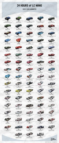 Here's Every Car To Ever Win At Le Mans On One Cool Infographic - Motorsport