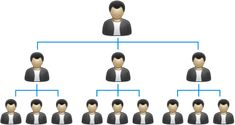 multi-level marketing matrix