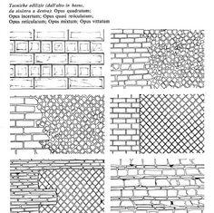 Roman Arch mid term images 2 flashcards | Quizlet
