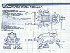 Cobra Assault System Pod (A.S.P.)
