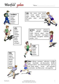 Deutsch Language, German Grammar, Learn German, Study, Teaching, Thoughts, Writing, Education, Herzog