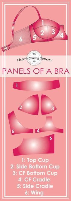 Names of panel pieces withing a balcony underwired bra. To make this gorgeous Daphne… -Panels featured in a piece split cup balcony bra'. Get savvy with the technical names of bras and navigate your way around our PDF sewing pattern easily. Sewing Bras, Sewing Lingerie, Sewing Clothes, Bra Lingerie, Lingerie Patterns, Dress Sewing Patterns, Clothing Patterns, Sewing Hacks, Sewing Tutorials