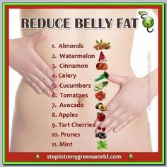 2 minutes ritual to lose 1 pount of Belly Fat every 72 hours - Reduce belly fat Lose Weight with This Two Minute Ritual - Belly Fat Burner Workout Reduce Belly Fat, Burn Belly Fat, Lose Belly, Losing Belly Fat Fast, Get Healthy, Healthy Tips, Healthy Choices, Healthy Weight, Healthy Recipes