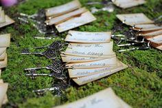 Alice In Wonderland Bat Mitzvah Party - Seating Table Keys