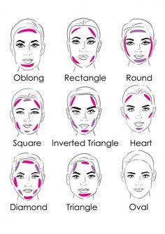 Voilà les zones à marquées suivant la forme de votre visage www.missmakeuppro.com