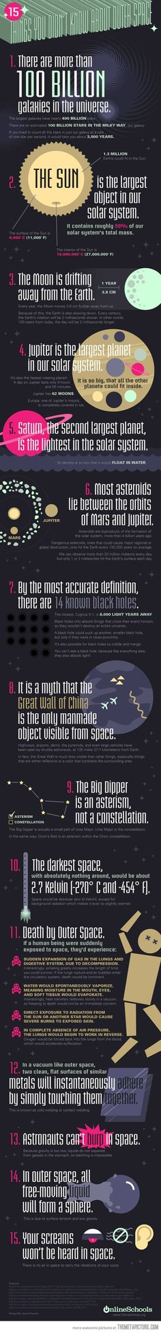 15 Things you didn´t know about outer space…