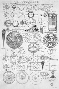 Astrology Discover charmaineolivia Table of astronomy from Cyclopaedia or an Universal Dictionary of Arts and Sciences 1728 edited by Ephraim Chambers / Sacred Geometry