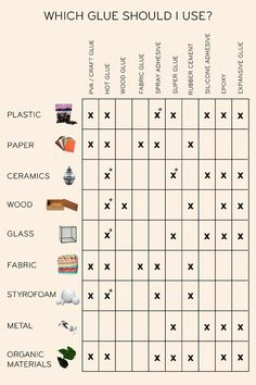 Its not the most glamorous subject, but this glue chart is a must-have for craft projects! #diy