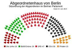 Abgeordnetenhaus von Berlin – Sitzordnung der Abgeordneten,Stand 24.Juni 2015