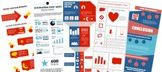 Tools For Driving Website Traffic: How to Make Your Own Infographics!