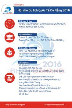 [Infographic] Toàn cảnh hội chợ Du lịch Quốc Tế Đà Nẵng BMTM 2016