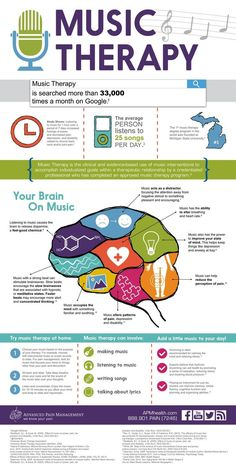 23 Ways You Can Painlessly Cleanse Your Body – Saturday Strategy apm-music-therapy-infographic-lg Music And The Brain, The Power Of Music, Mental Training, Cleanse Your Body, Sound Healing, Healing Power, Music Classroom, Psychology Facts, Health Psychology