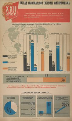 sovietinfograhics-5