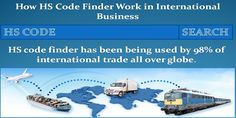 The #Harmonized_System_code is a #worldwide economic language which is used as an indispensable tool for trading international commodities.