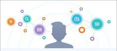 Curso Mobile SEO, SEM, ASO & Analytics