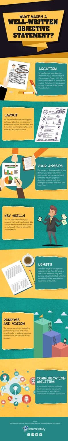 Resume Writing Mistakes You Must Avoid Infographic - resume valley