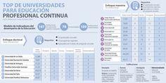 Las universidades de Los Andes y el Rosario son las líderes en materia de posgrados