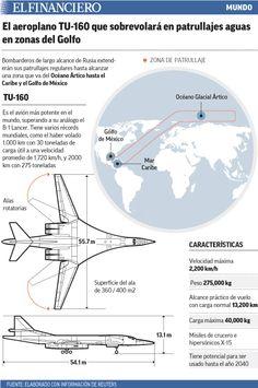 Estos bombarderos rusos patrullarán el Golfo de México y el mar Caribe. 13/11/2014