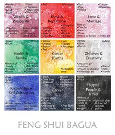 The Feng Shui bagua -- breaks down your space into directions of focused energy. I like to have this at the ready for quick reference! shui decor office Feng Shui & Love Best Picture For feng sh Casa Feng Shui, Feng Shui Tips, Feng Shui Cures, Fung Shui Home, Feng Shui Health, Feng Shui Basics, Jardin Zen Interior, Consejos Feng Shui, Fen Shui