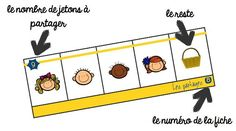 La maternelle de Laurène: Vu chez les autres