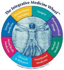 Why our healthcare system needs to be more #holistic - #Psychology Today