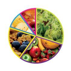 A healthy body creates a healthy mind.