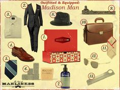 Outfitted & Equipped: Madison Man