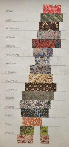 Beautiful Images Of Batik In Indonesian History 28 Beautiful Images Of Batik In Indonesian History Motifs Textiles, Textile Patterns, Textile Design, Fabric Design, Pattern Design, Batik Kebaya, Batik Dress, Kebaya Bali, Batik Mode