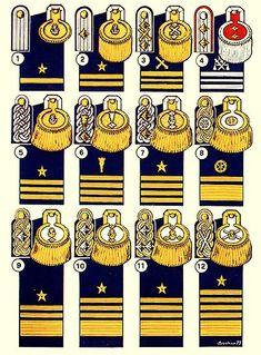 Marine-Offiziere