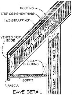 Make sure the beads of caulk are continuous the full for Sip panel manufacturers california
