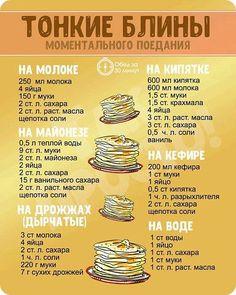 Sweet Potato Chicken Poppers Recipe (Paleo, AIP & Whole Crepes, Raw Sweet Potato, Chicken Poppers, Poppers Recipe, Caprese Chicken, Cooking Sweet Potatoes, Cooking Recipes, Healthy Recipes, Skillet Chicken