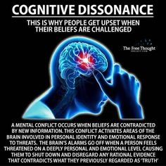 Cognitive dissonance - a defense mechanism