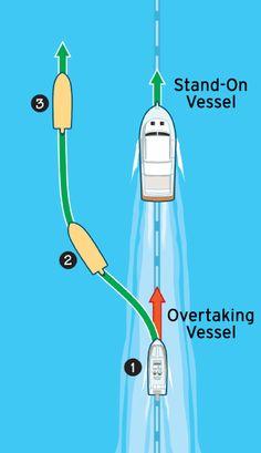 Marine Navigation Rules