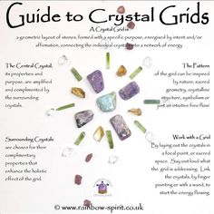 My crystal poster with some guidance on using crystal grids