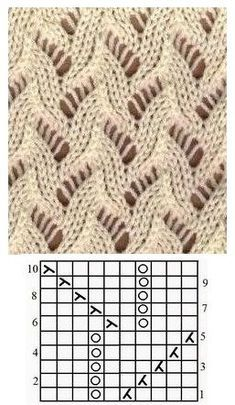 Flame chevron hand knitting lace pattern translated to Brother lace carriage. Flame chevron hand knitting lace pattern translated to Brother lace carriage. Lace Knitting Stitches, Lace Knitting Patterns, Knitting Charts, Lace Patterns, Free Knitting, Stitch Patterns, Easy Knitting Projects, Chevron, Remove Mold
